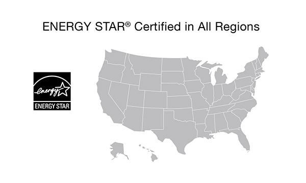 Anlin Energy Star Certified